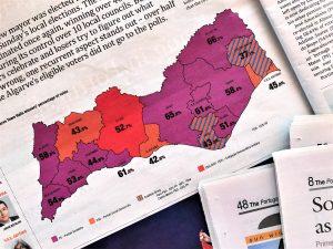 Algarve-News über das Ergebnis der Kommunalwahlen 2017