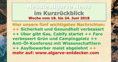 Algarve News aus KW 25 vom 18. bis 24. Juni 2018