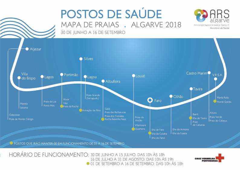 Gesundheit ist gesichert durch Erste-Hilfe-Posten an Algarve-Stränden