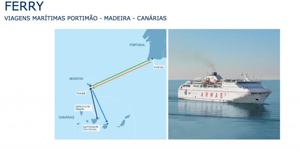 Madeira Ferry strecke Kanaren Algarve Portimao