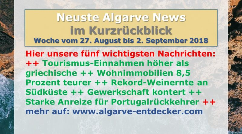 Algarve News aus KW 35 vom 27. August bis 2. September 2018